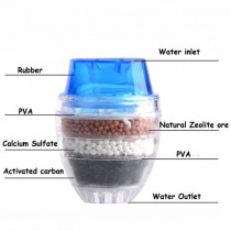 Household Kitchen Mini Activated Carbon Faucet Tap Water Purifier Filter Filtration Cartridge Free Shipping